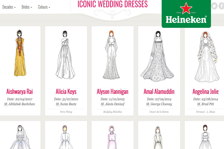 Vestidos de novias famosos en ilustraciones #HeinekenLife