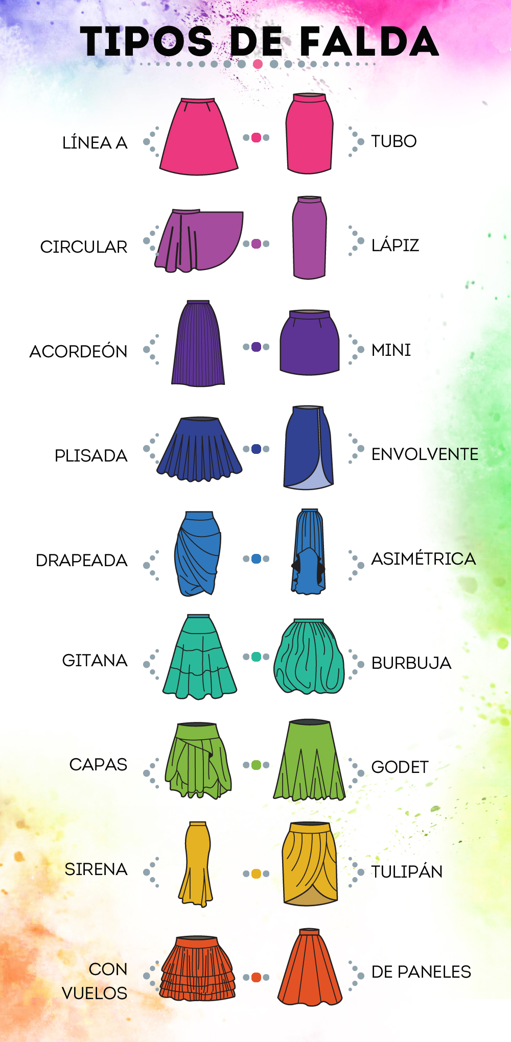 Vocabulario de moda tipos de falda viste la calle for Tipos de arboles y su significado