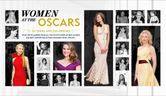 Los estilos que determinan los Oscars