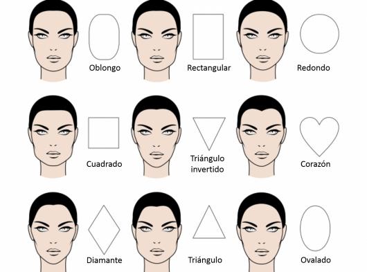 Conoce la forma de tu cara en solo seis pasos