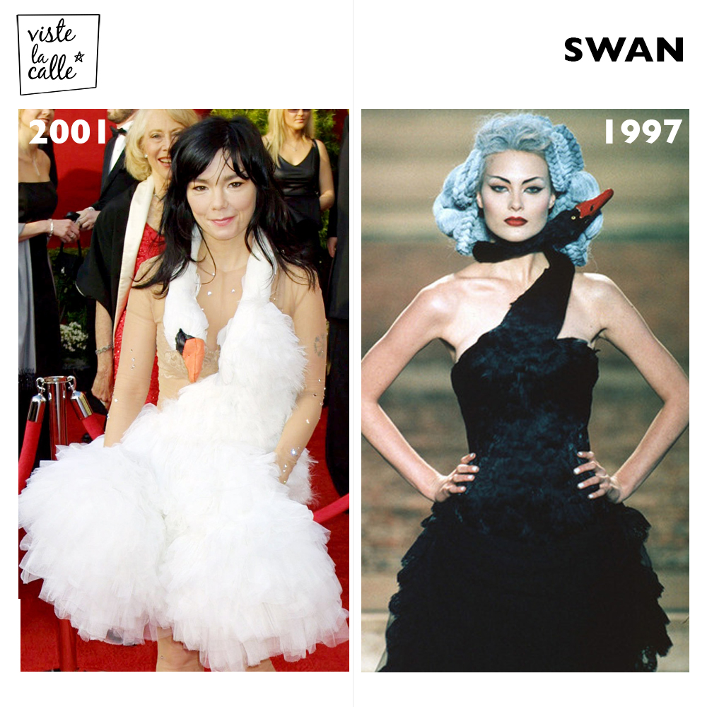 It's not the same but It's the same: Swan