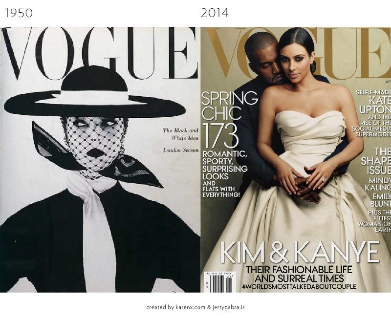¿Cómo han evolucionado las portadas de las revistas de moda desde 1900 hasta nuestros días?