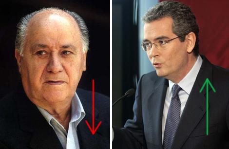 Amancio Ortega dice adiós a Inditex